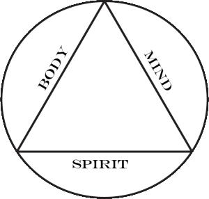Body_Mind_Spirit2